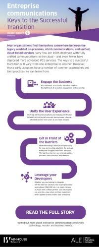 Next Great Enterprise Communications Innovation