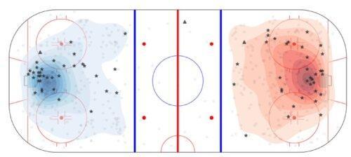 Hockey heat map for blog post