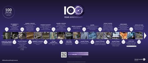 Línea de tiempo horizontal 100 años en miniatura de web